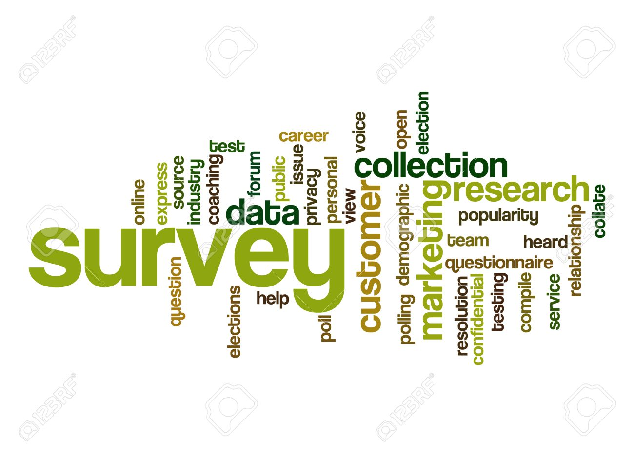 annual survey got a minute tell me about yourself working survey word cloud